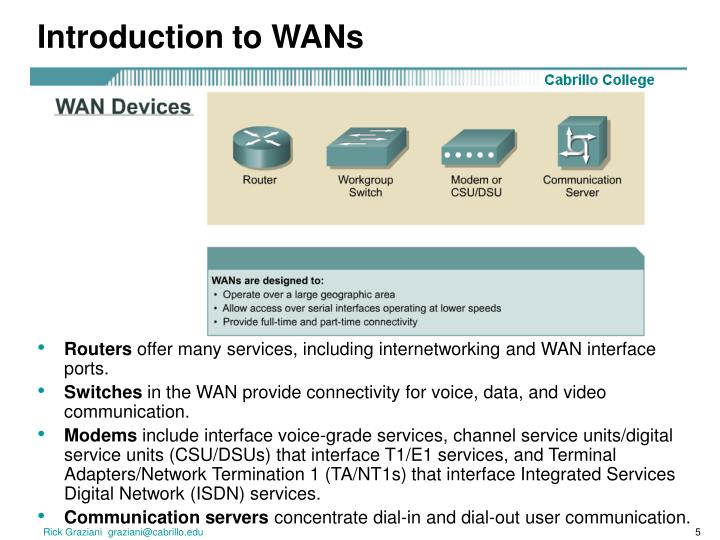 Introduction to WANs