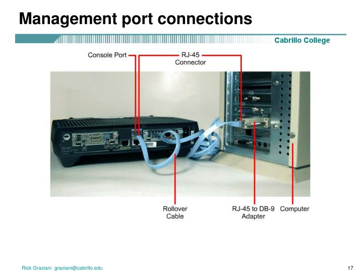 Management port connections