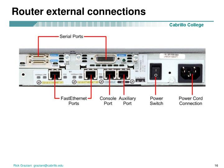 Router external connections