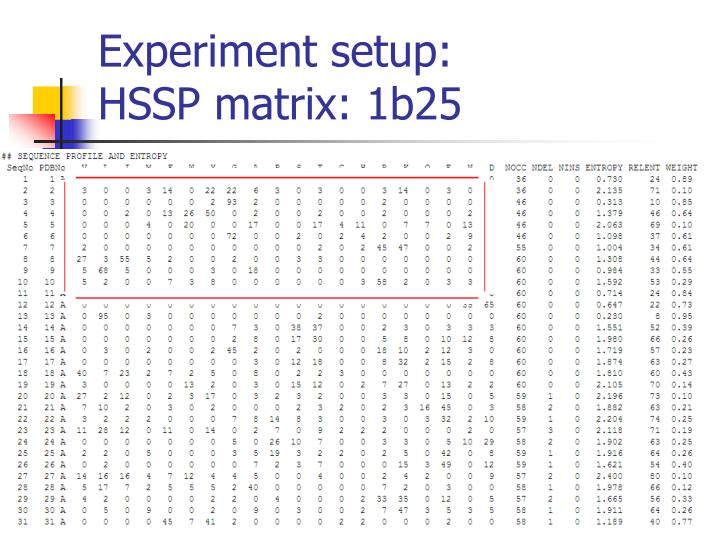 Experiment setup: