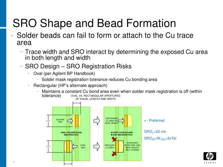 SRO Shape and Bead Formation