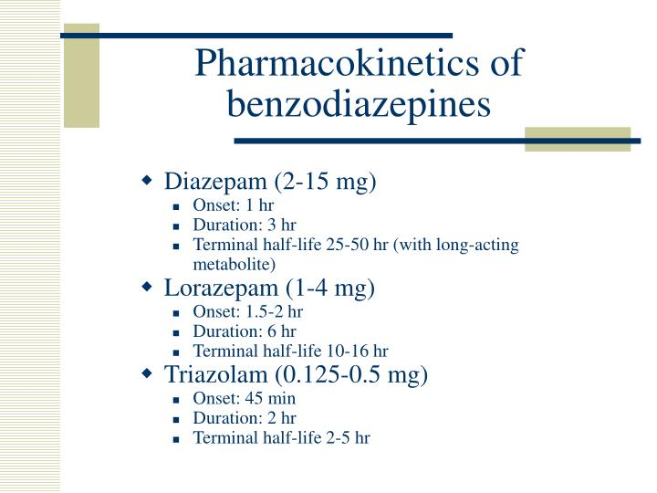 Pharmacokinetics of benzodiazepines