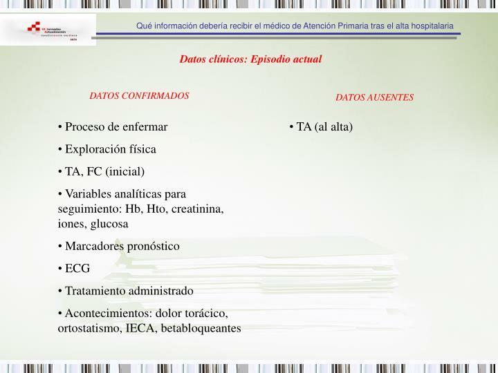 DATOS CONFIRMADOS
