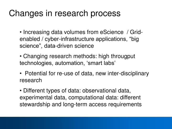 Changes in research process