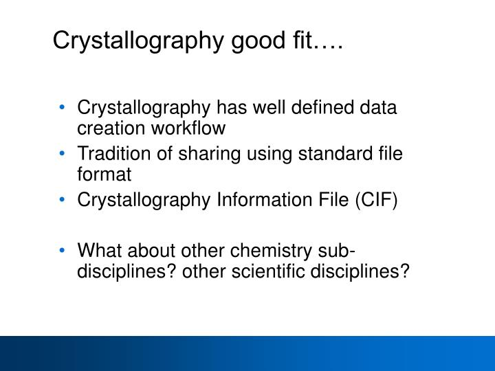 Crystallography good fit….