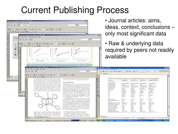 Current Publishing Process