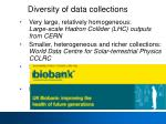 diversity of data collections