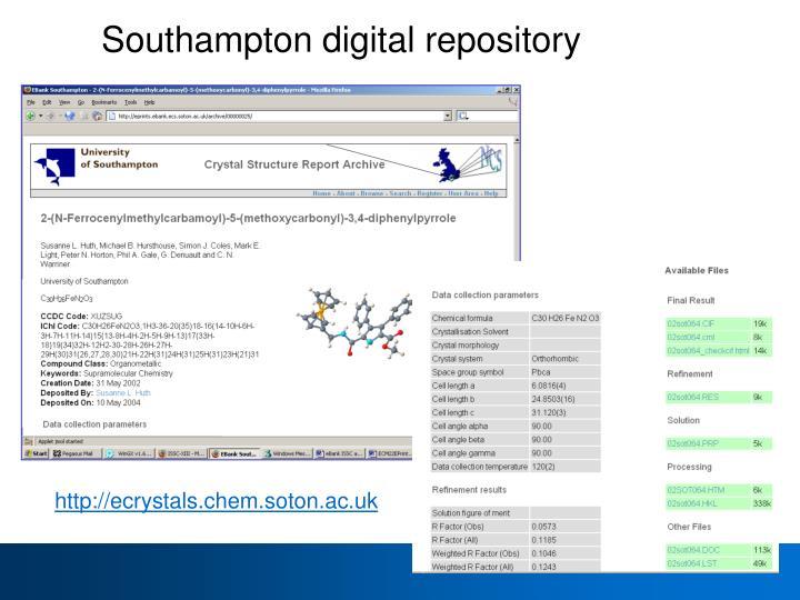 Southampton digital repository