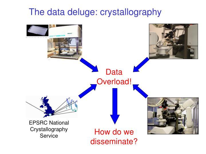 Data Overload!