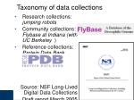 taxonomy of data collections
