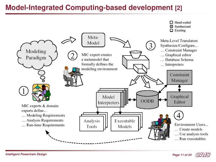 Model-Integrated Computing-based development