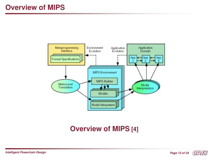 Overview of MIPS