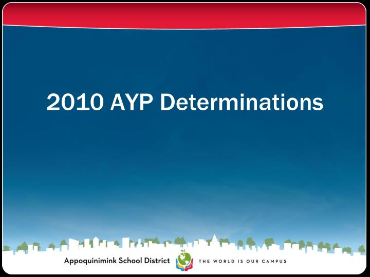 2010 AYP Determinations