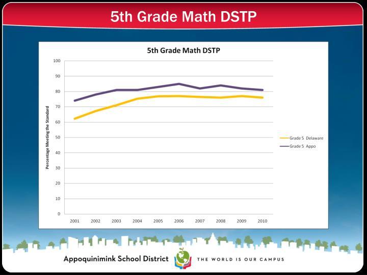 5th Grade Math DSTP
