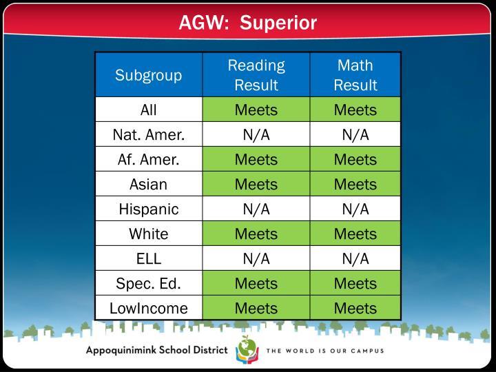 AGW:  Superior