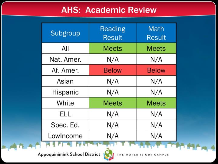 AHS:  Academic Review