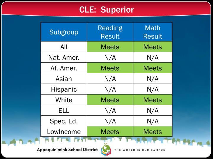 CLE:  Superior