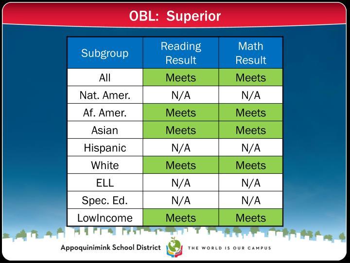 OBL:  Superior