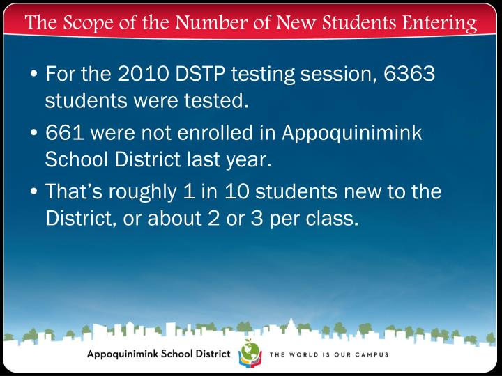 The Scope of the Number of New Students Entering