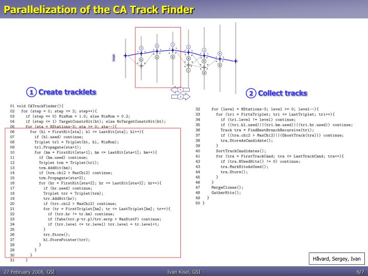 Parallelization of the CA Track Finder