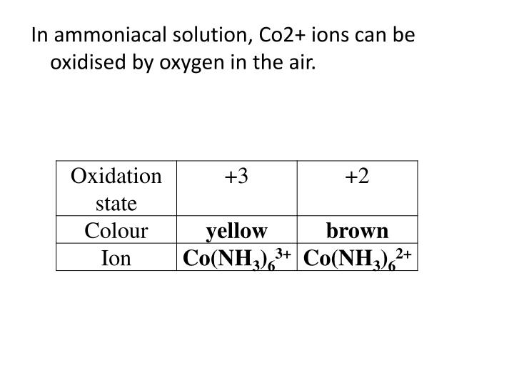 In ammoniacal solution, Co2+ ions can be oxidised by oxygen in the air.