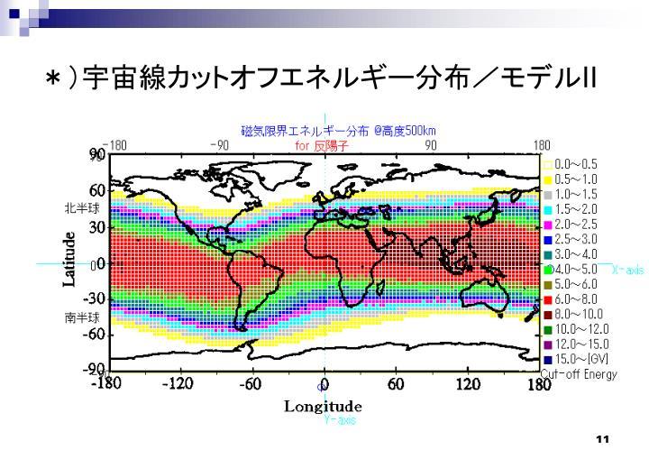 *)宇宙線カットオフエネルギー分布/モデル