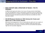 mapping ecco to curriculum fine arts
