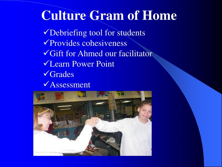 Culture Gram of Home