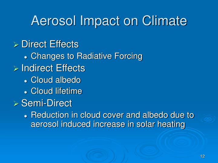 Aerosol Impact on Climate