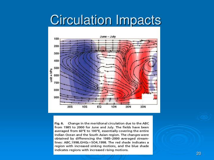 Circulation Impacts