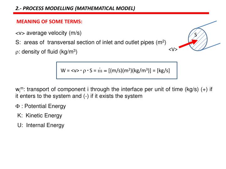 2.- PROCESS MODELLING (MATHEMATICAL MODEL)