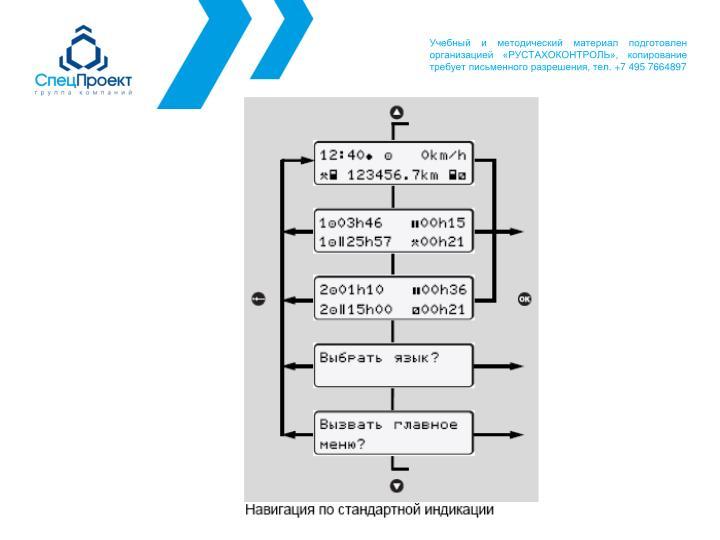 Учебный и методический материал подготовлен организацией «РУСТАХОКОНТРОЛЬ», копирование требует письменного разрешения, тел. +7 495 7664897