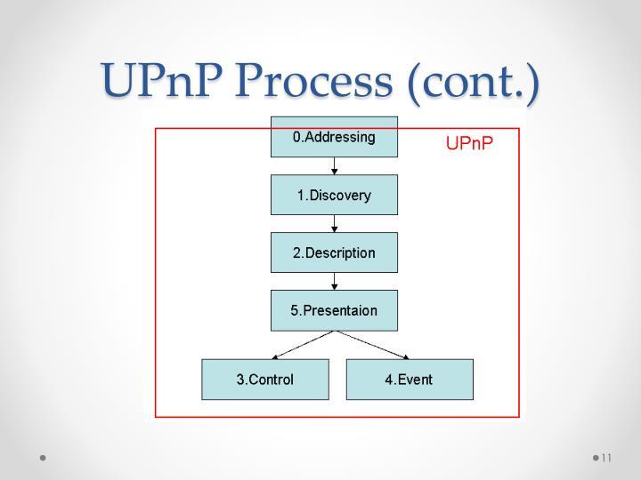 UPnP Process (cont.)