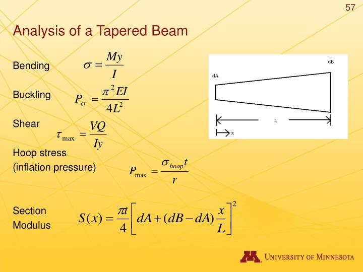 Analysis of a Tapered Beam