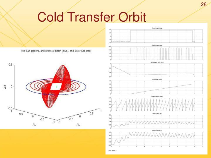 Cold Transfer Orbit