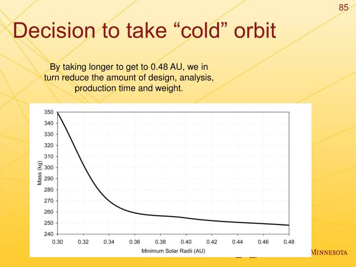 "Decision to take ""cold"" orbit"