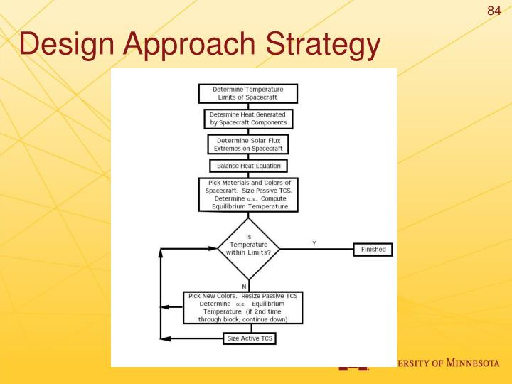 Design Approach Strategy