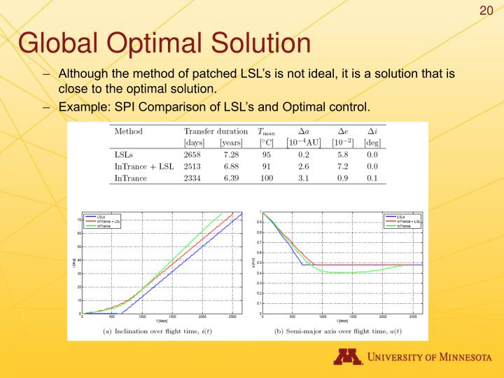 Global Optimal Solution