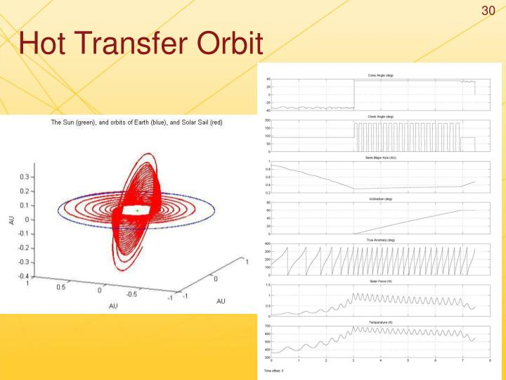 Hot Transfer Orbit