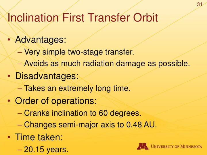 Inclination First Transfer Orbit