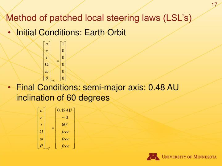 Method of patched local steering laws (LSL's)