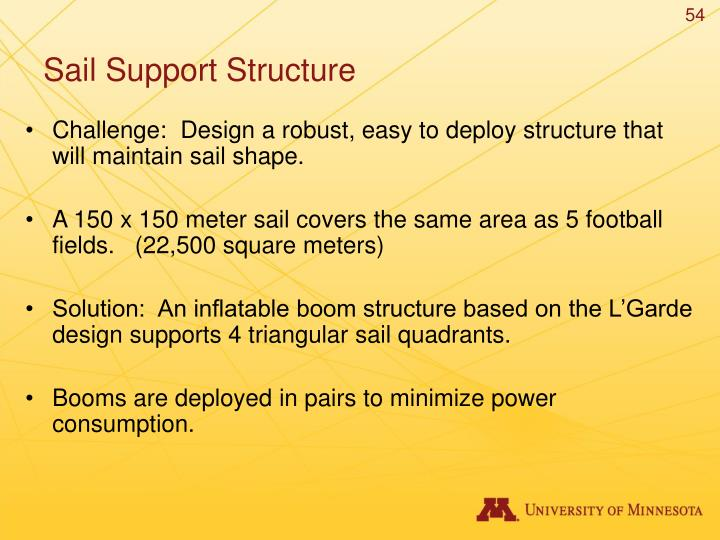 Sail Support Structure