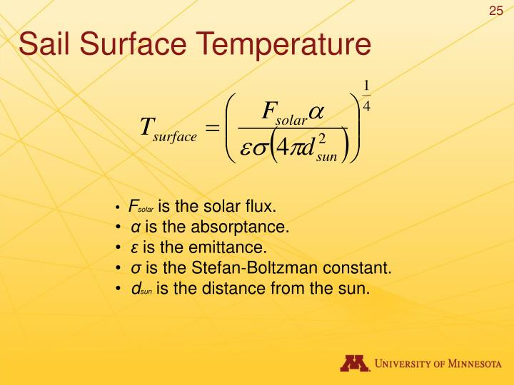 Sail Surface Temperature