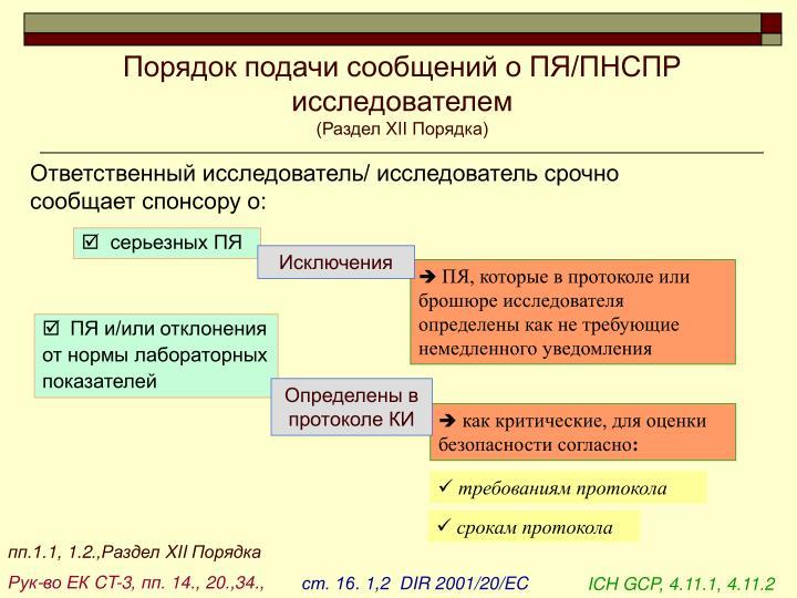 Порядок подачи сообщений о ПЯ/ПНСПР исследователем