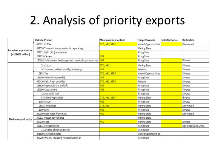 2. Analysis of priority exports