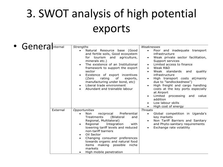 3. SWOT analysis of high potential exports