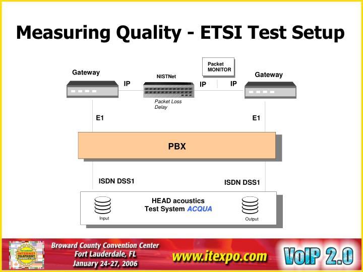 Measuring Quality - ETSI Test Setup