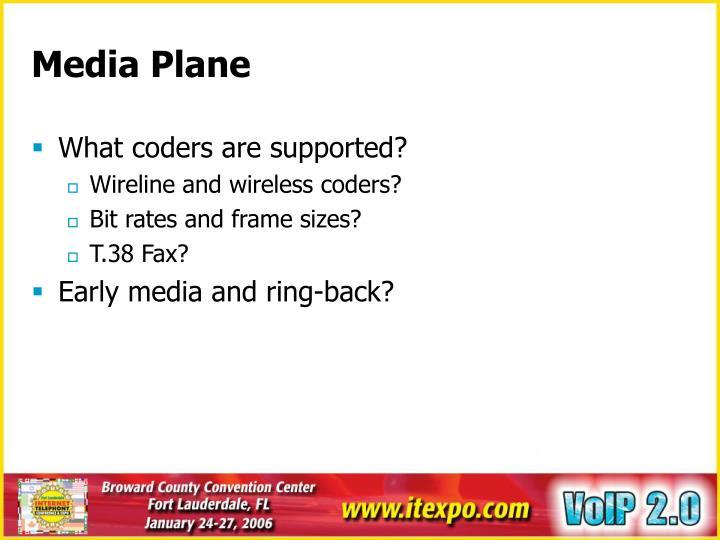 Media Plane
