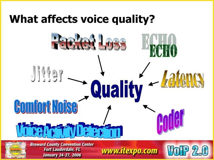 What affects voice quality?