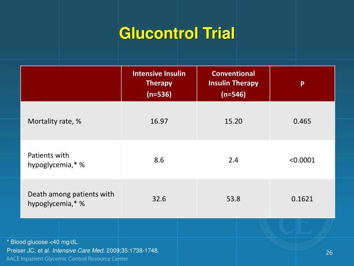 Glucontrol